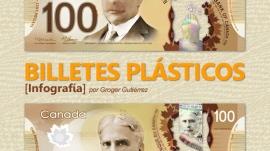 Infografía billetes plásticos