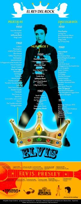 Infografía Elvis Presley