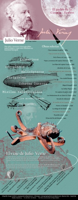 Infografia Julio Verne
