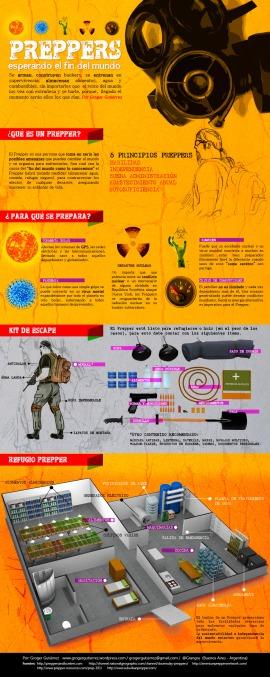 Infografía sobre Preppers