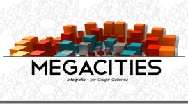 megacities infographic